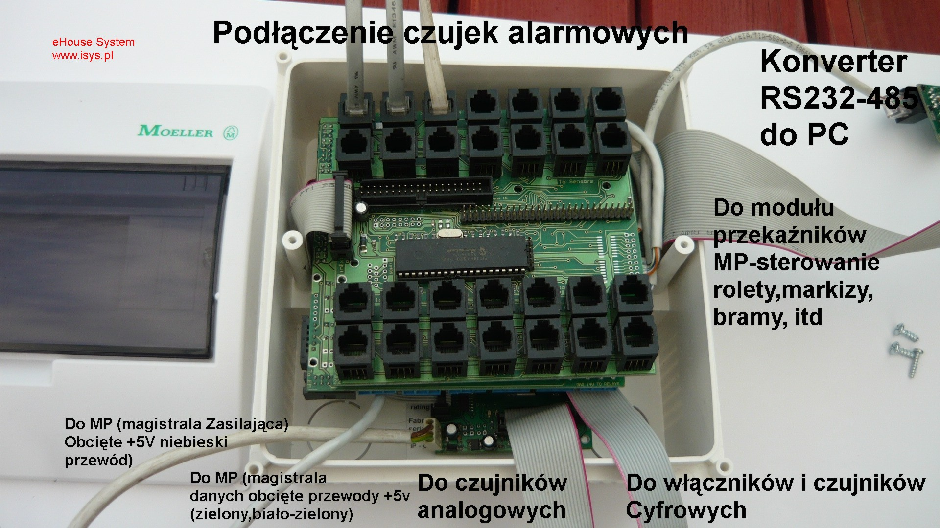 ehouse automatismes du bâtiment - Système d'alarme complet (EM , IE , X dans le Moller fusibles logement)