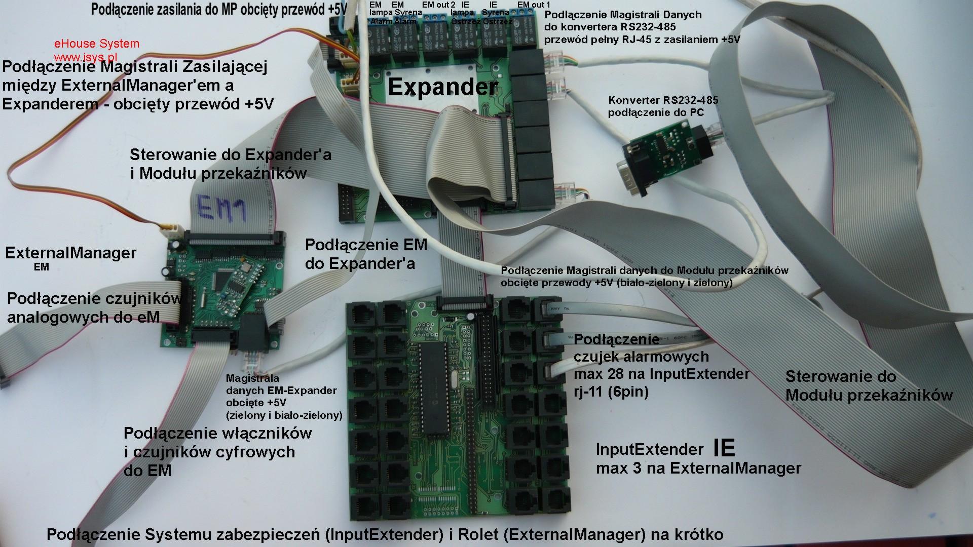 Ehouse bâtiment intelligent - Connexion d'un système de sécurité complet avec le module du contrôleur, les relais et les volets convertisseur RS232 - 485