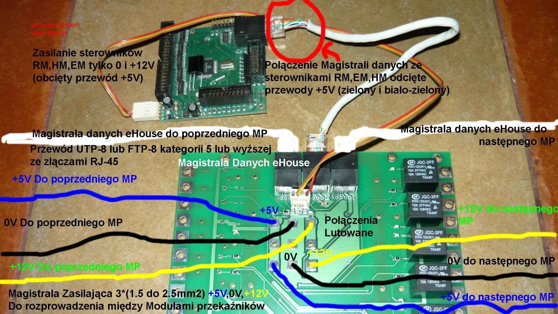 ehouse automatismes du bâtiment - Raccordement du bus de données et la puissance de bus sur le module de relais et de RM , EM , HM détails