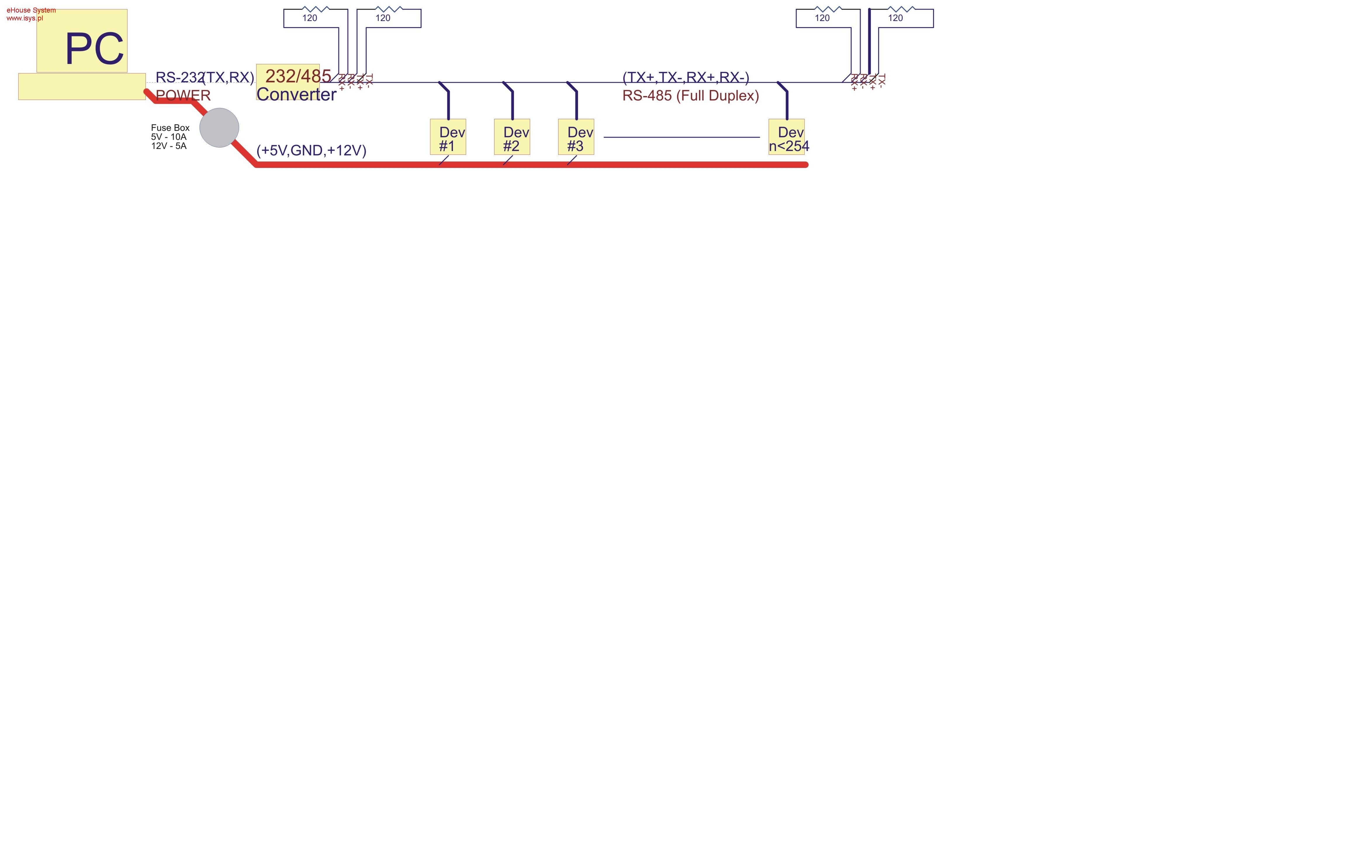 pastato automatizavimo eHouse - Prisijungia blokinė schema iš duomenų magistralės ir maitinimo vairuotojams