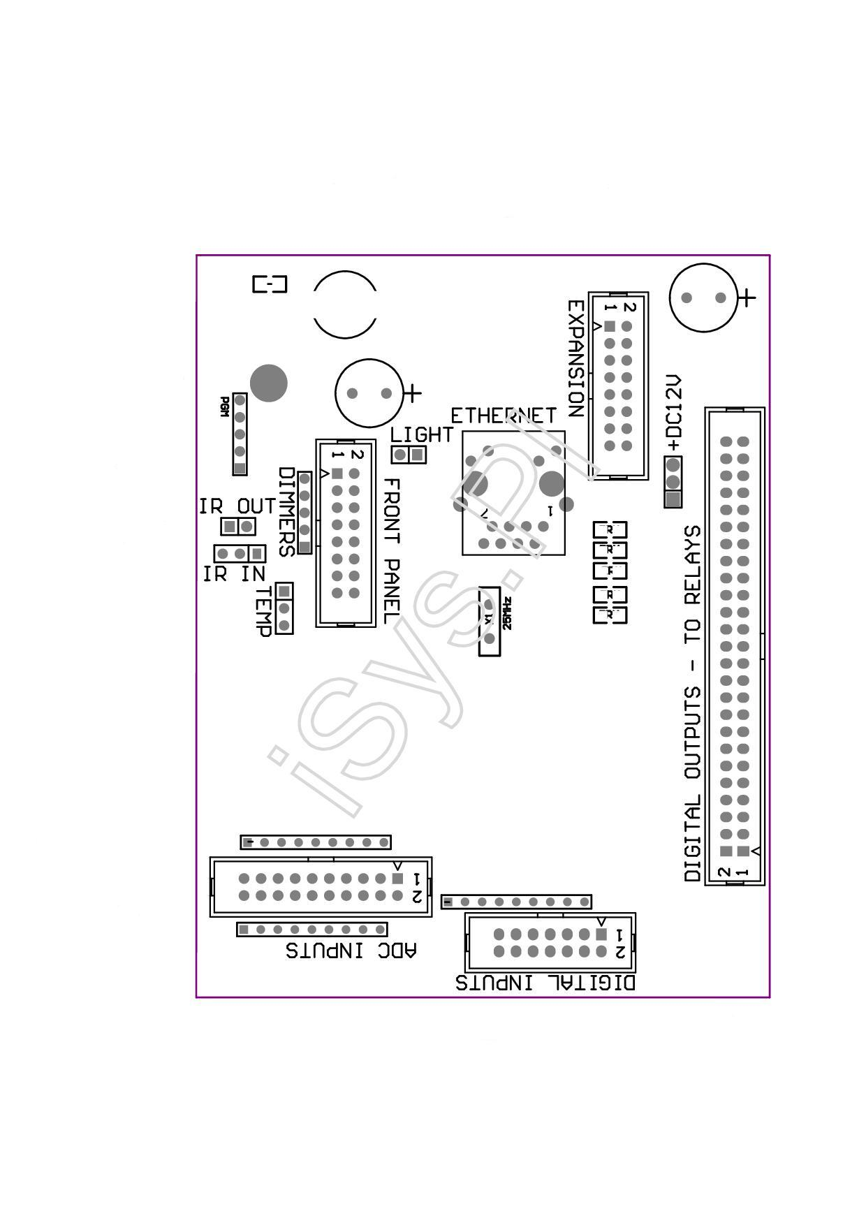 Ethernet eHouse - Home Automation System