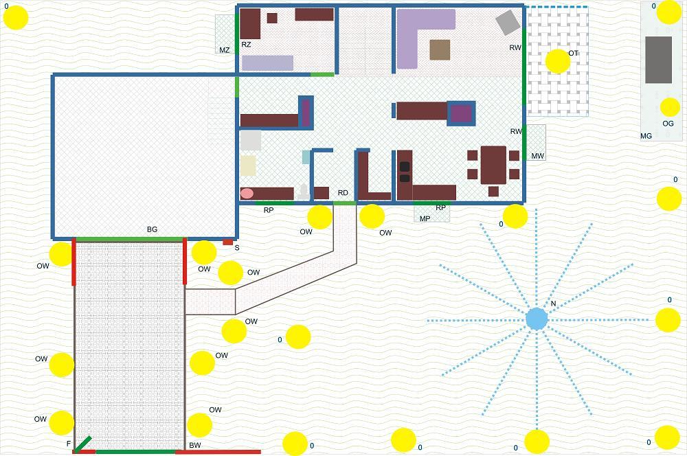 проект за контрол щори , тенти , портите , порта в системата чрез ExternalManager eHouse ' един или CommManagera
