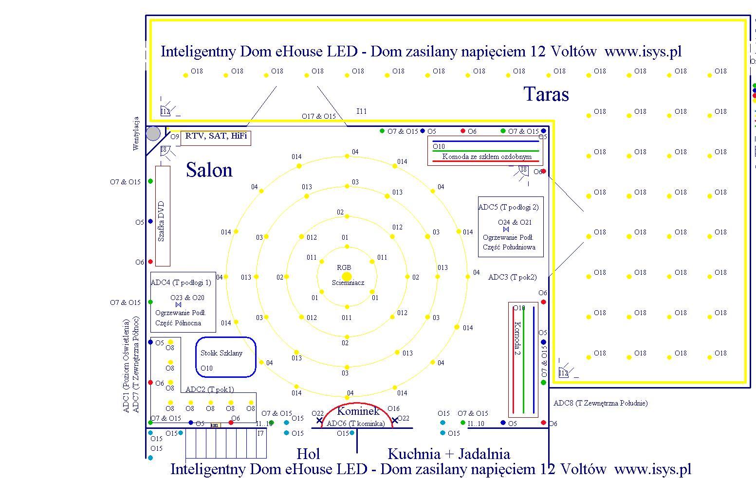 Inteligentny Budynek eHouse LED projekt realizacji sterowania  Salonem przez RoomManager