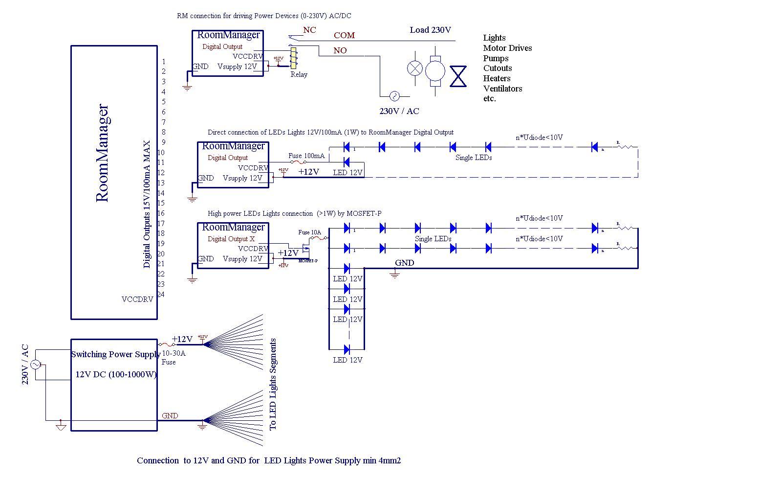 Connexion commutateurs , capteurs , détecteurs pour entrées numériques RoomManager ' une