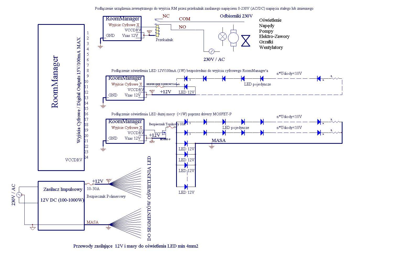 Inteligentny Dom eHouse - Schemat połączeń jednego segmentu instalacji (pomieszczenia)