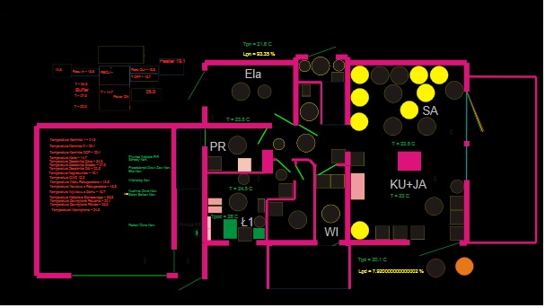 Smart House , Building Automation eHouse - graphical Visualization and control Web browser