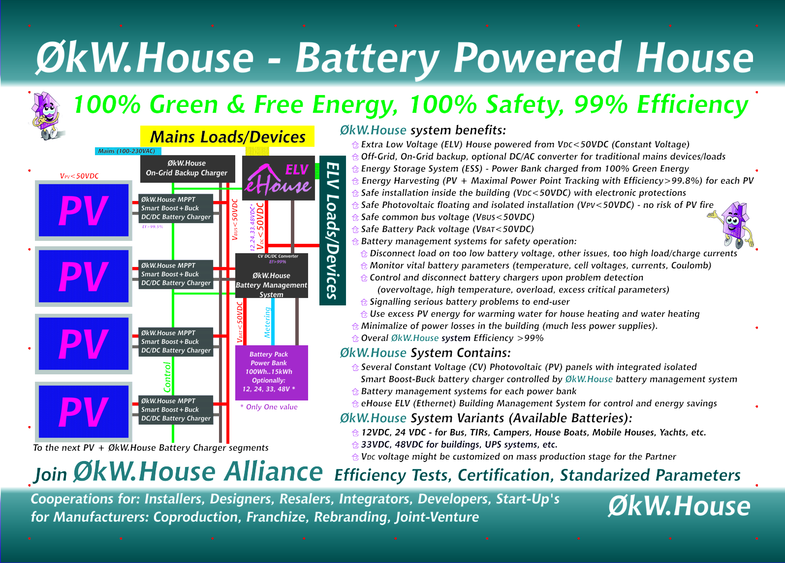 Electronic house powered from batteries - 100Wh..15kWh, Extra Low Voltage (ELV <50VAC), Off-Grid/On-Grid installations