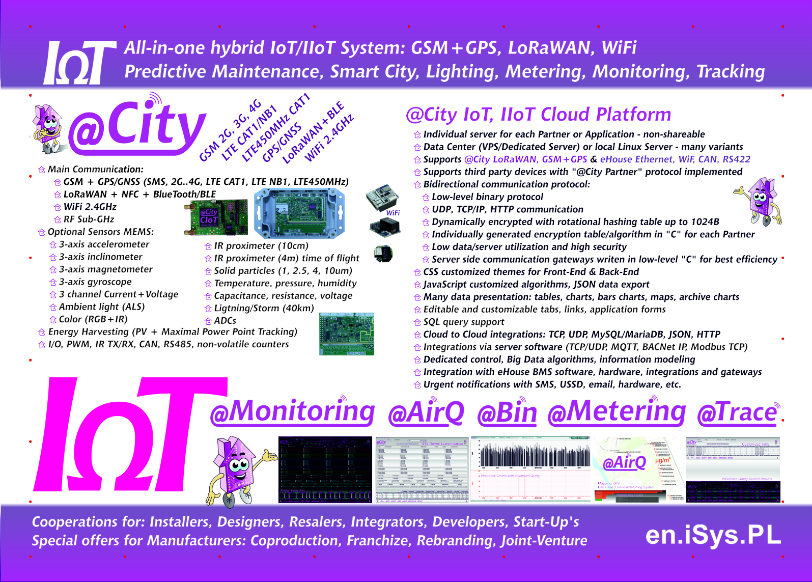 @City complex and integrated IoT/IIoT system  LoRaWAN, GSM, WiFi together with IoT Platform/cloud